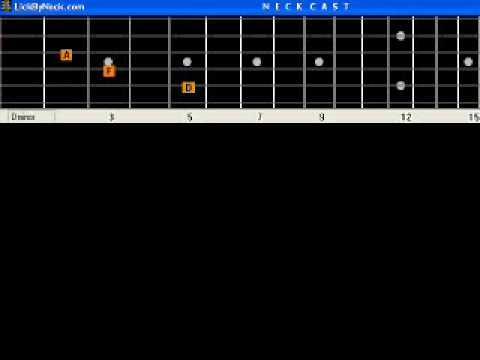 If Tomorrow Never Comes Garth Brooks B A S I C Guitar Lesson