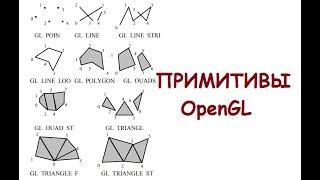 Примитивы OpenGL: точка, треугольник, квадрат, полигон и их виды