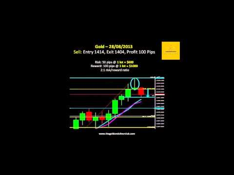 The Gold & Silver Club | Gold Silver Trading | 058 - Gold Price Drops Below $1,400 An Ounce