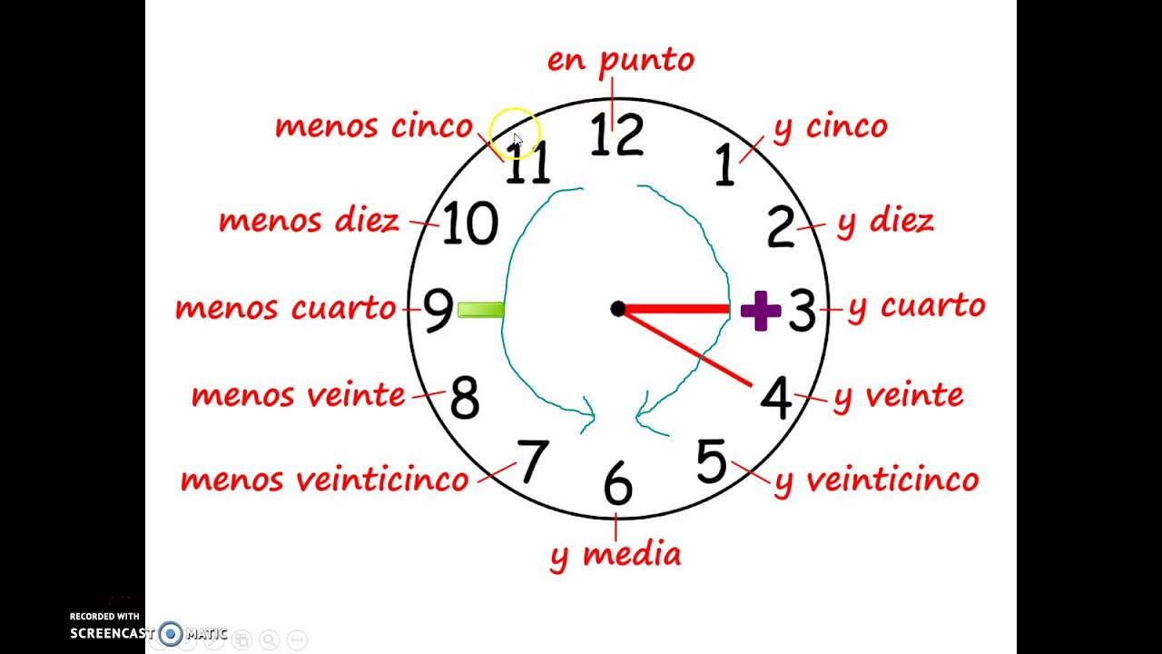 Telling Time In Spanish Worksheet With Answers