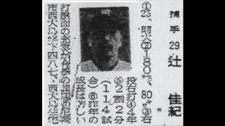 1966年 阪神タイガース【選手名鑑】