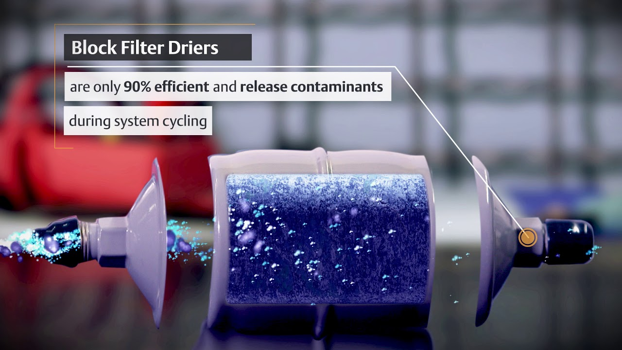 Filter Driers & System Protectors | Emerson US