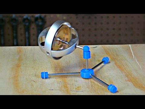 $80 Gyroscope vs $5 Gyroscope
