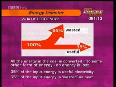 GCSE BBC Science Bitesize - Energy Resources and Transfer