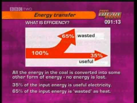 GCSE BBC Science Bitesize  Energy Resources and Transfer