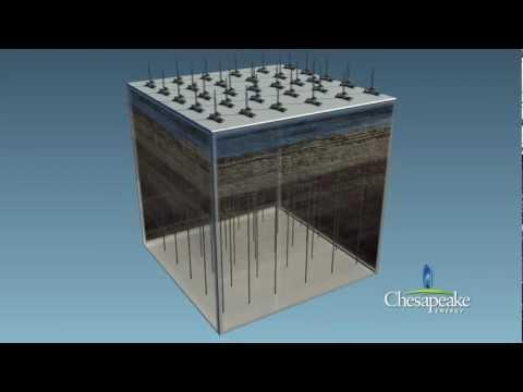 Horizontal Drilling Explained