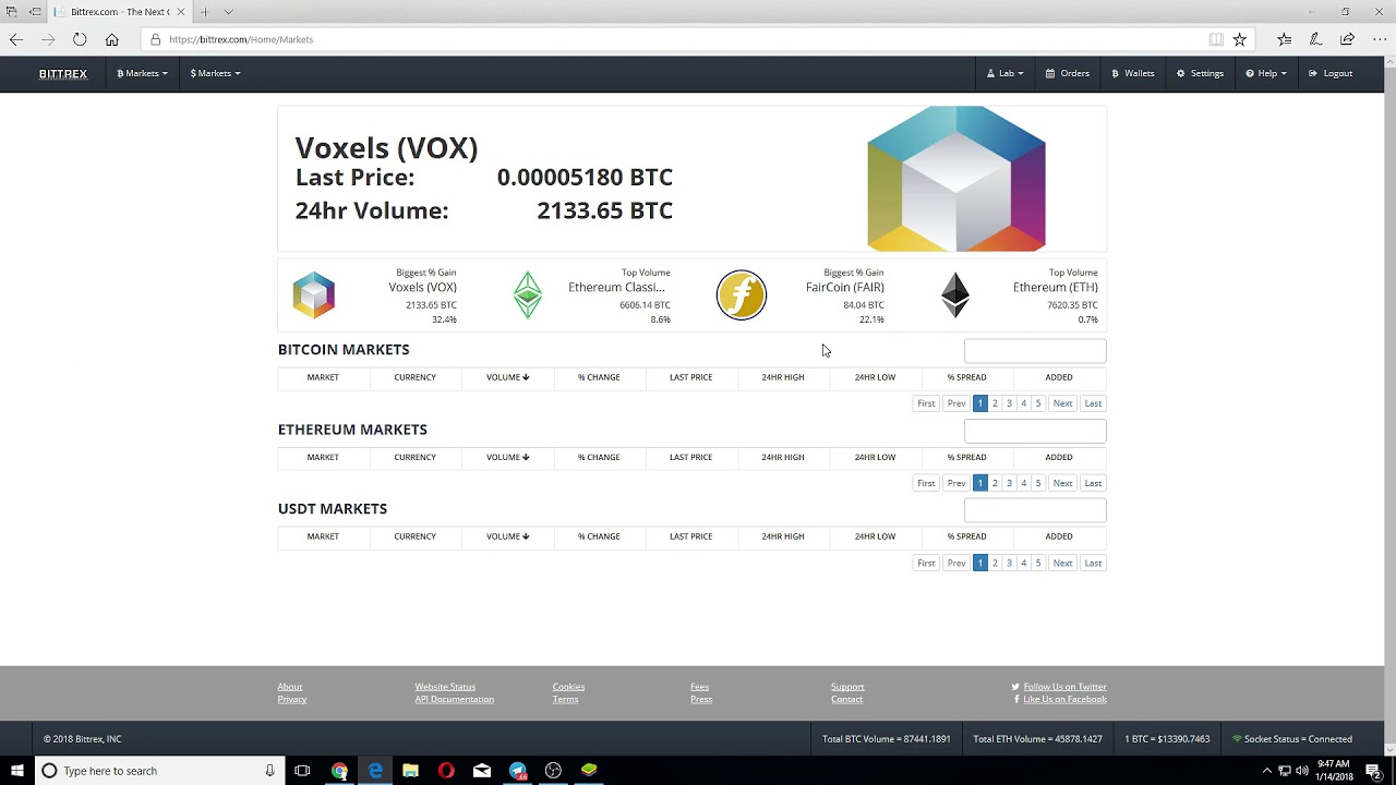 [Review ] Bittrex Review 2018