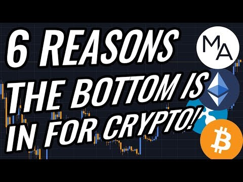 6+ Reasons Why The Bottom Is In For Bitcoin & Crypto Markets