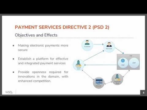 Frictionless Adaption of Payment Services Directive (PSD2) with WSO2