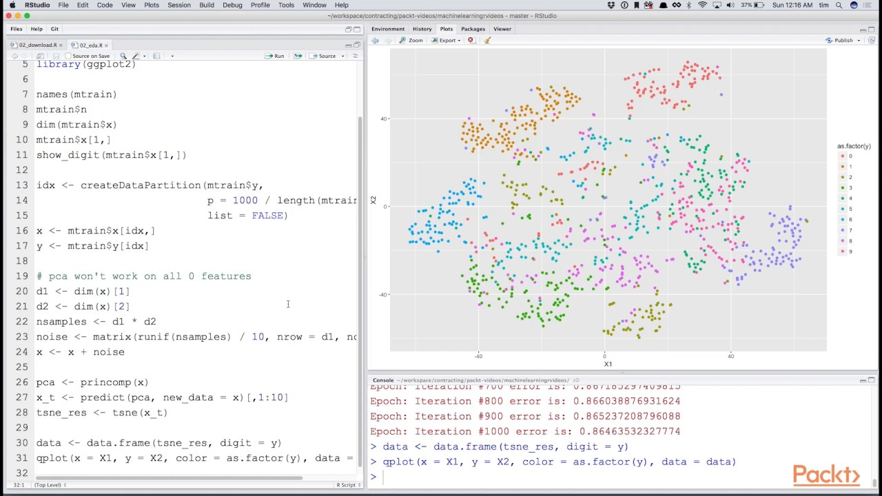 Machine Learning using Advanced Algorithms & Visualization in R:The Course  Overview | packtpub com