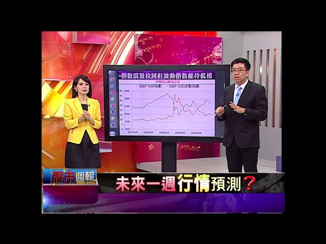 【股市周報-非凡商業台曾鐘玉主持】20180318part.2(蔡明翰)
