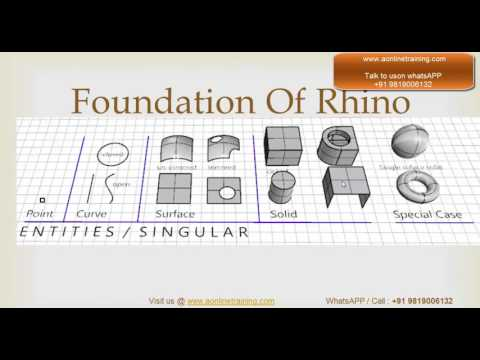 Online 3D Jewellery Designing Courses (CAD) - Using RHINO - Free Demo Class - Introduction - 01