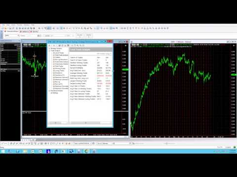 Trading Sydney Futures At Interactive Brokers With MultiCharts