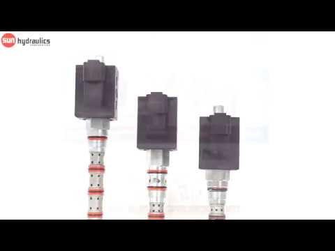 Value Series Solenoid Valves —  Sun Hydraulics Corporation