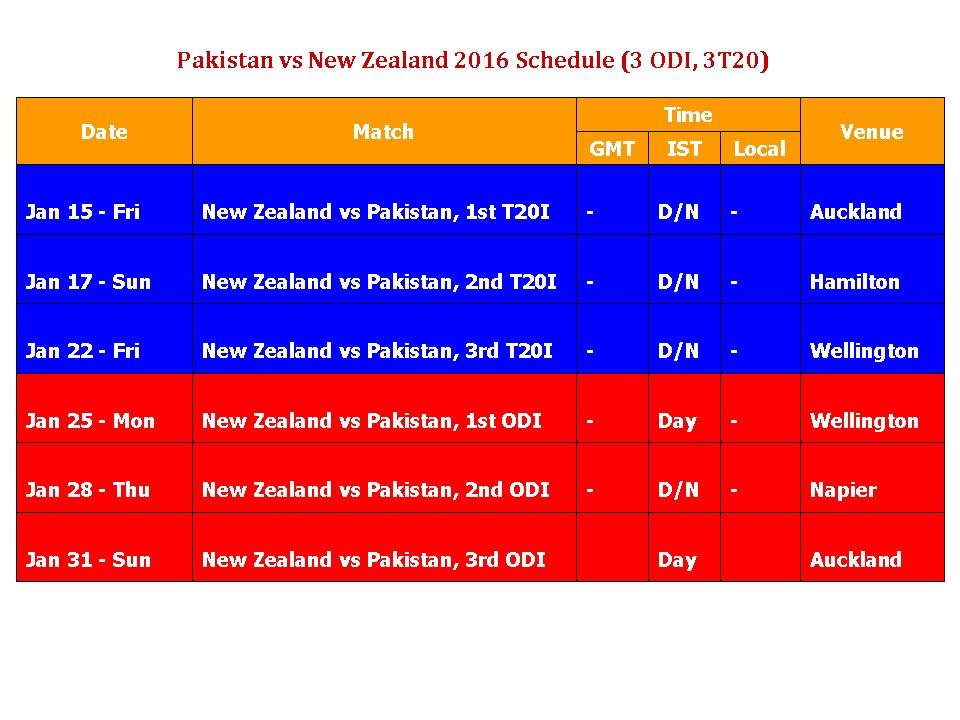 India Next Tour To England