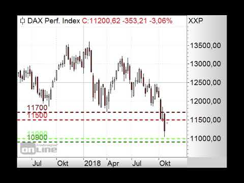 DAX - Beginnt der Bullenritt? - Morning Call 29.10.2018