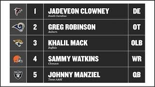 2014 NFL Mock Draft: Texans trade #1 pick edition (Future Consideration)