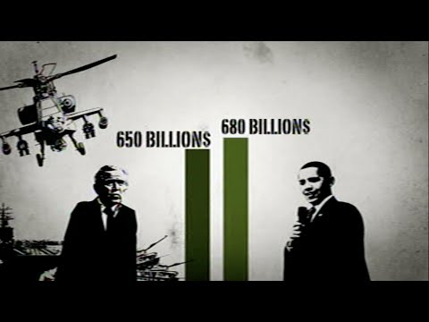 Did you know that Obama's military budget is higher than that of Bush?