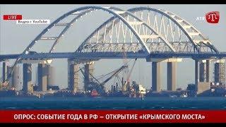 Керченский мост — объект милитаризации Крыма — Гданов