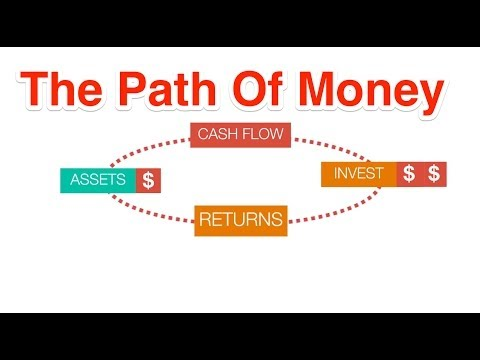 The Path Of Money Explained - From the Millionaire Real Estate Investor by Gary Keller