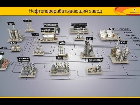 Нефтеперерабатывающий завод 3d