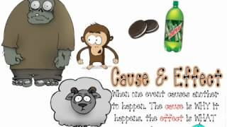 Cause & Effect with Grog the Zombie and Sheep