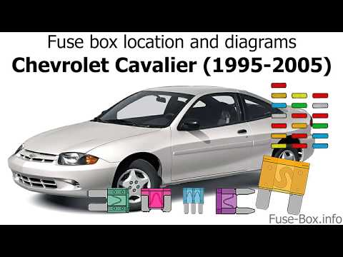 fuse box location and diagrams: chevrolet cavalier (1995-2005) - youtube  youtube