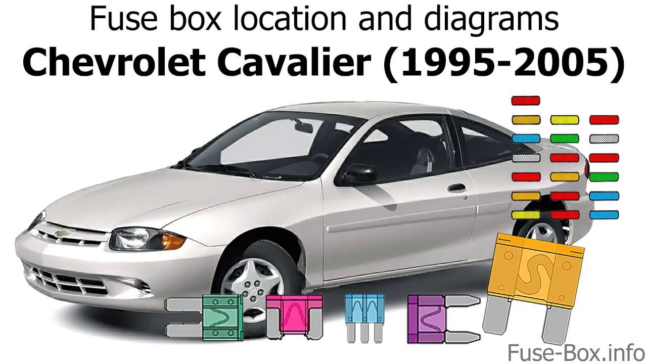 Fuse Box Location And Diagrams  Chevrolet Cavalier  1995