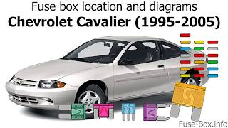 [GJFJ_338]  Fuse box location and diagrams: Chevrolet Cavalier (1995-2005) - YouTube | 98 Cavalier Fuse Box |  | YouTube