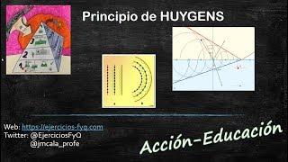 Principio Huygens. Explicación de la reflexión y refracción