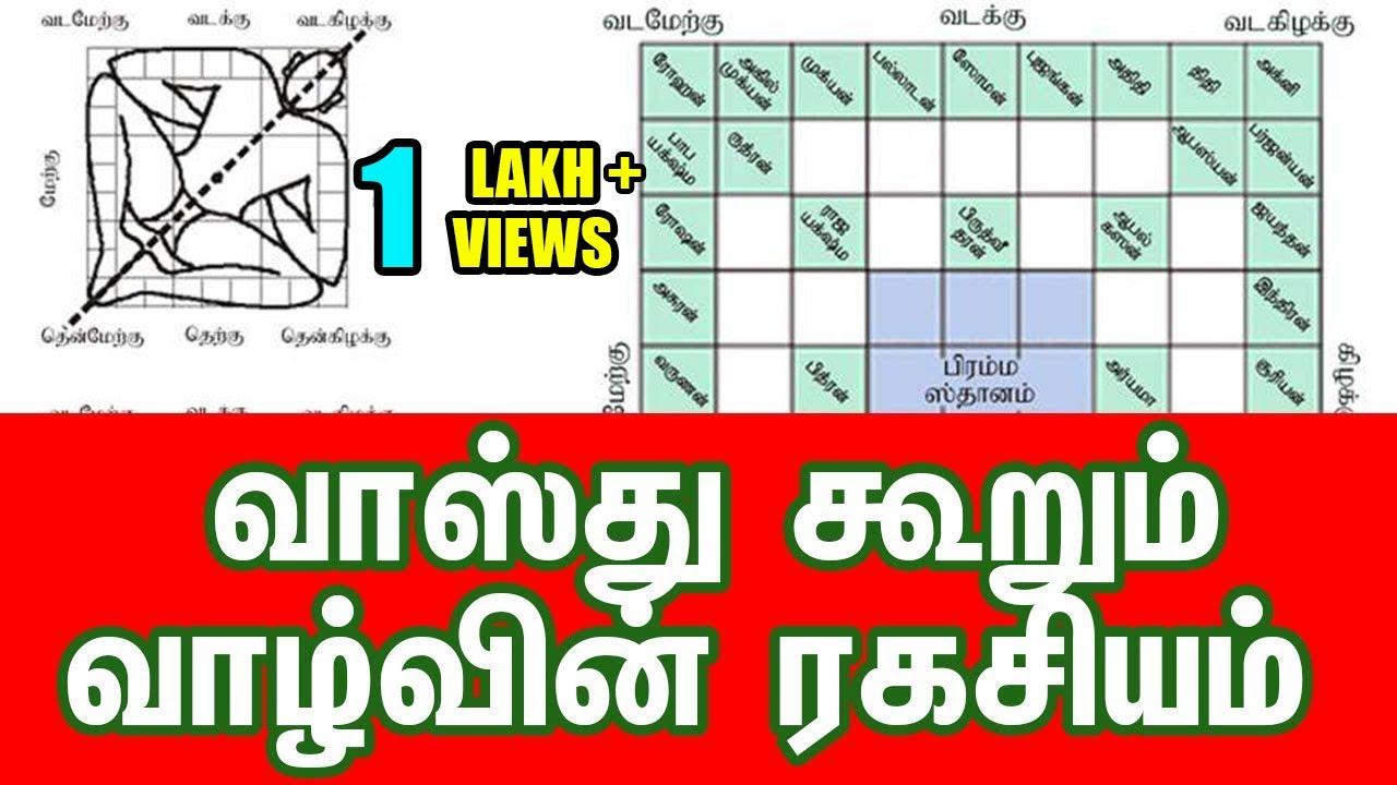 Download வாஸ்து கூறும் வாழ்வின் ரகசியம்   Vastu Shastra in Tamil   Episode - 1