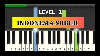 tutorial piano indonesia subur