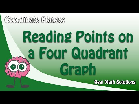 coordinate-planes:-reading-points-on-a-four-quadrant-graph