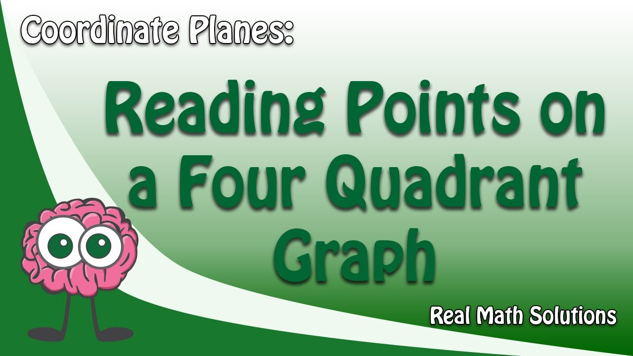 Coordinate Planes Reading Points On A Four Quadrant