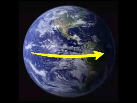 The World Rotates in This Direction