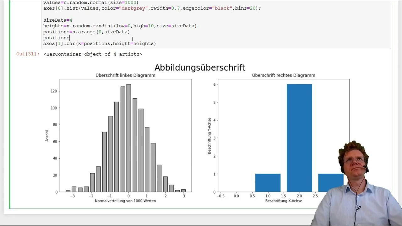 Diagramme erstellen mit Python Pyplot