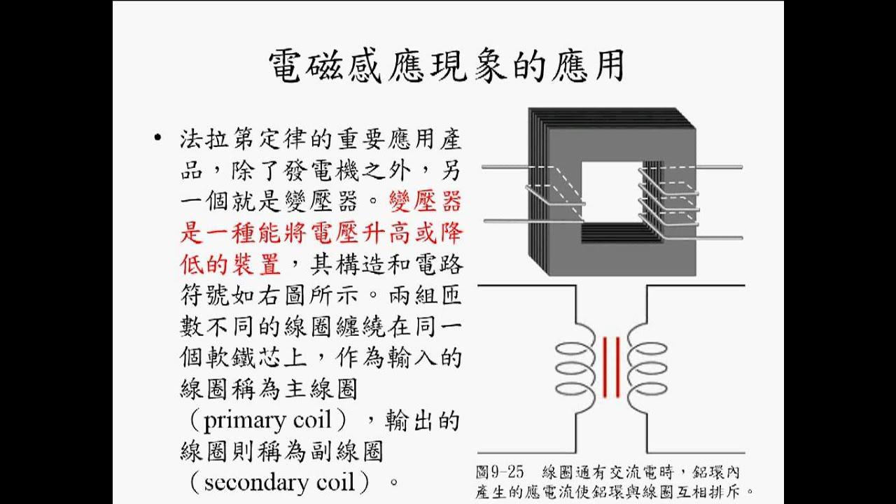 9-4(1)電磁感應現象的應用(一) - YouTube