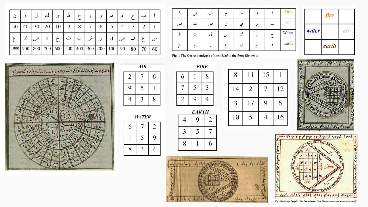 Magic and the Occult in Islam: Ahmad al-Buni (622H/1225CE?) and his Shams Al-Ma'arif