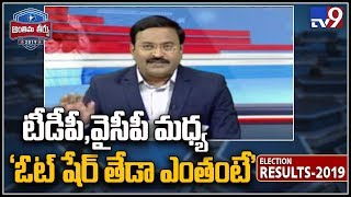 Rajinikanth Analysis : YCP set to form government with clear majority - TV9