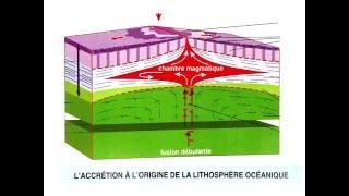 L' accrétion océanique thumbnail