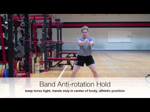 Band Anti-rotation Hold