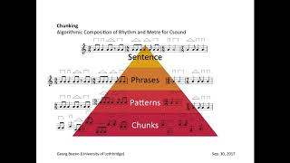 Chunking - Algorithmic Composition of Rhythm and Metre for Csound