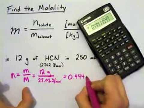 molarity vs density