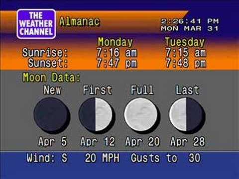 Dallas (Love Field) weather - 3/31/2008 at 1:25 PM