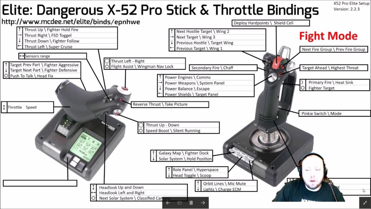 Saitek X52 2 2 3 Elite Setup Video