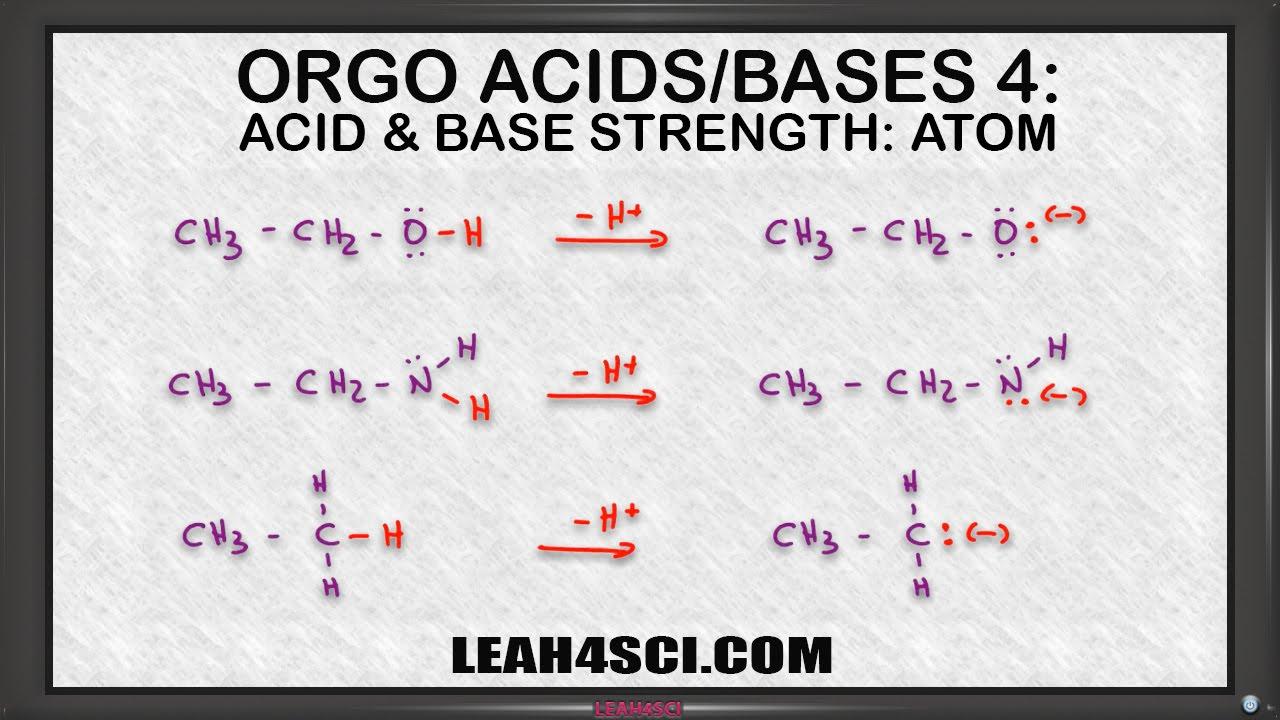 organic chemistry base strength