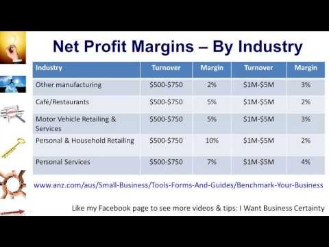 Net Profit Margin | How to Calculate Net Profit | Profit Margins by Industry |Increase Profitability