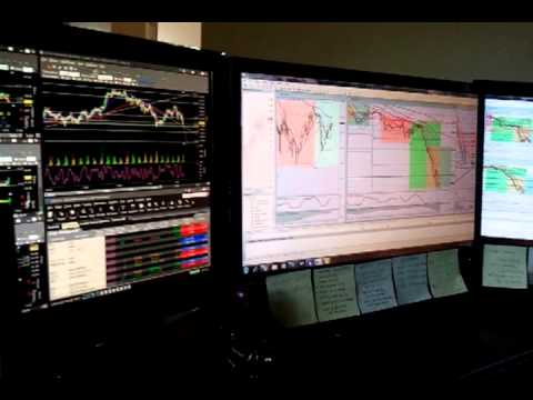 Forex triple monitor setup - YouTube