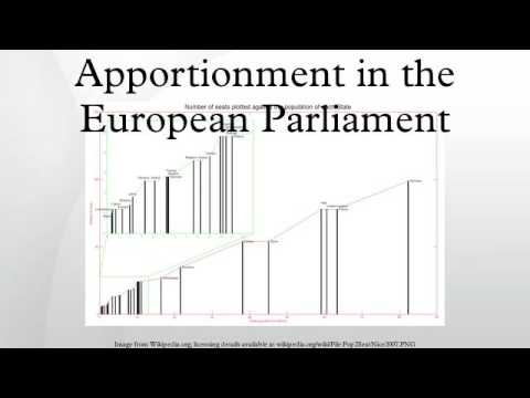 Apportionment in the European Parliament