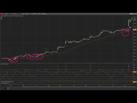 Cohn Rumors Roil Markets